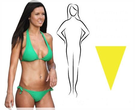 Cómo Vestir segun tu Tipo de Cuerpo Triángulo Invertido - Vestidos Mania