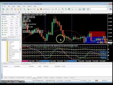 Gold binary options strategy