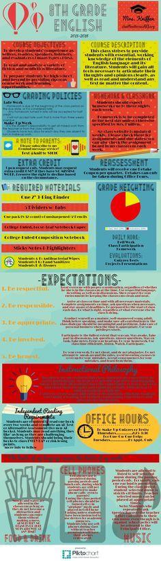 2015-2016 Class Syllabus | Piktochart Infographic Editor