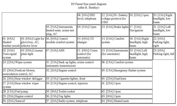 B5passatfusepanel Jpg  1023 U00d7612