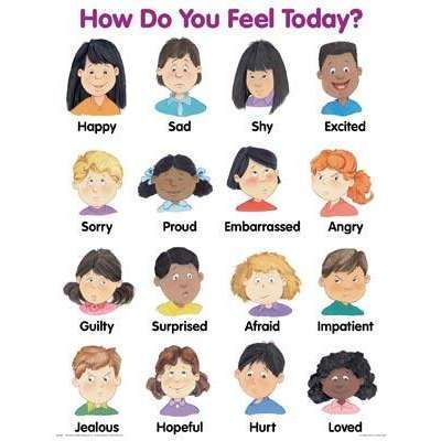 ʕ´・ᴗ・`ʔ READ                                              Feelings Chart with Faces | to use a feelings chart that involves faces and feelings