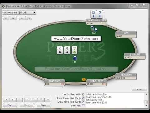 You can watch or purchase videos which teaches you advanced tactics like how to beat small, medium and high stakes at over 10bb/100, how to play against a 40bb stakes etc