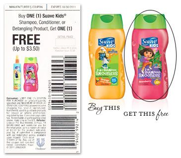 BOGO Coupons – What in the world does that mean? BOGO = Buy one get one free! —The Krazy Coupon Lady has some other BOGO couponing tips at this site…