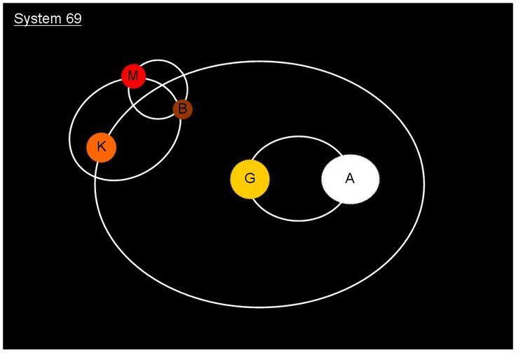 Resultado de imagem para mappers br system 69 estrela classe A :)