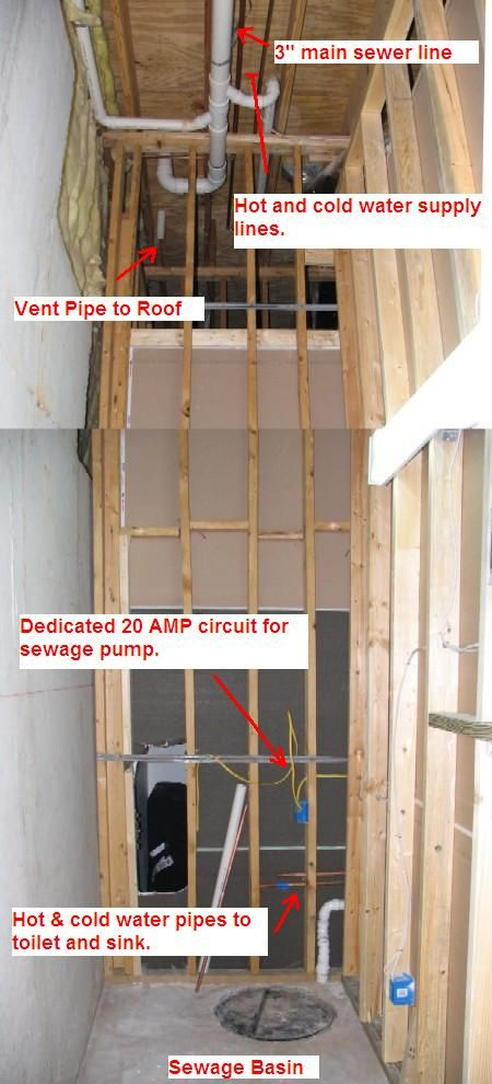 Lighting Basement Washroom Stairs: How To Finish A Basement Bathroom: Plumbing Rough-in