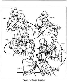 3-4 Counters to Chokes « US Army Combatives. Self defense