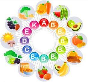 Nuestra salud depende de cómo nos alimentamos y es verdad.  Las vitaminas son sustancias orgánicas que no tiene nuestro cuerpo y deben ser consumidas permanentemente por medio de los alimentos.   Este artículo te explica cómo influyen las vitaminas en la belleza.   Si te gusta compartelo. #Lasvitaminas #labelleza #lasvitaminasylabelleza http://sarishaspa.com/las-vitaminas-en-belleza/