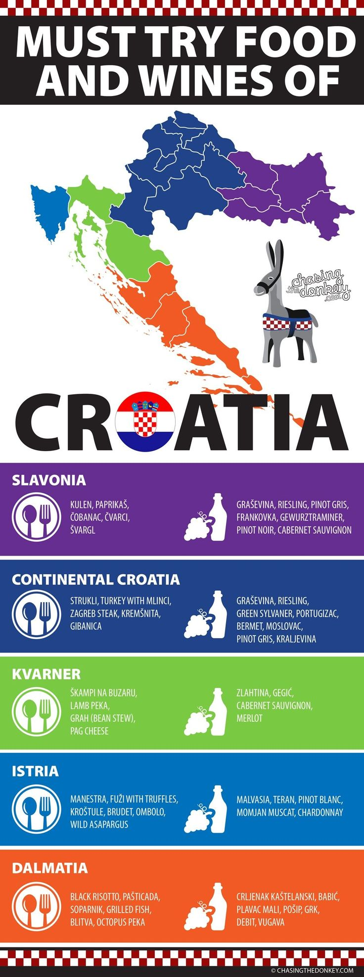 Food and Wine Not to be Missed in Croatia | Croatia Travel Blog |  Buy air tickets: | http://2track.info/Jl1s/