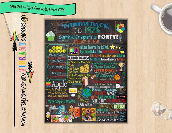 40th Birthday 40th Anniversary Chalkboard by VibrantColorDesign