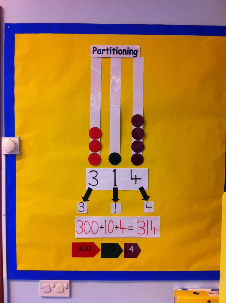 Partitioning display which I made for my year 3 class
