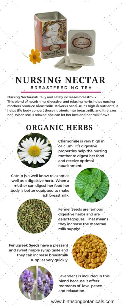 Breastfeeding moms love Nursing Nectar Breastfeeding Tea because it naturally…
