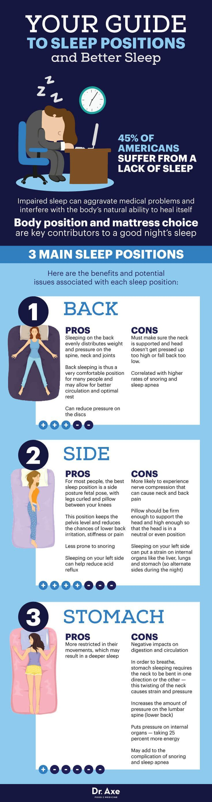 Guide to sleep positions - Dr. Axe http://www.draxe.com #health #holistic #natural