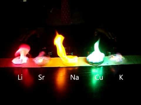 flame tests atomic spectra and applications Atomic absorption spectroscopy  the study of absorption spectra by means of passing electromagnetic radiation  flame atomic absorption methods are referred.
