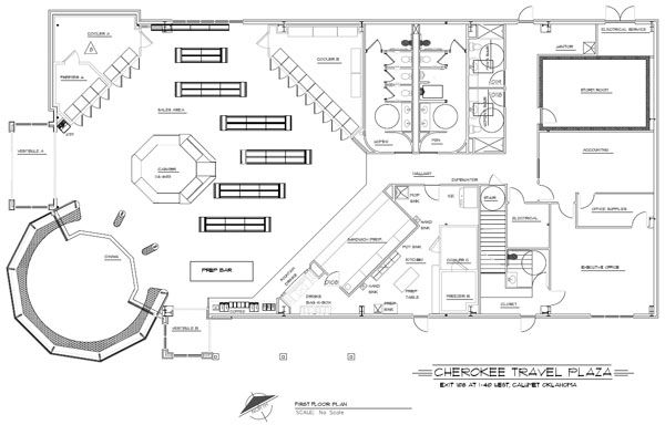 Store Layout, Floors And