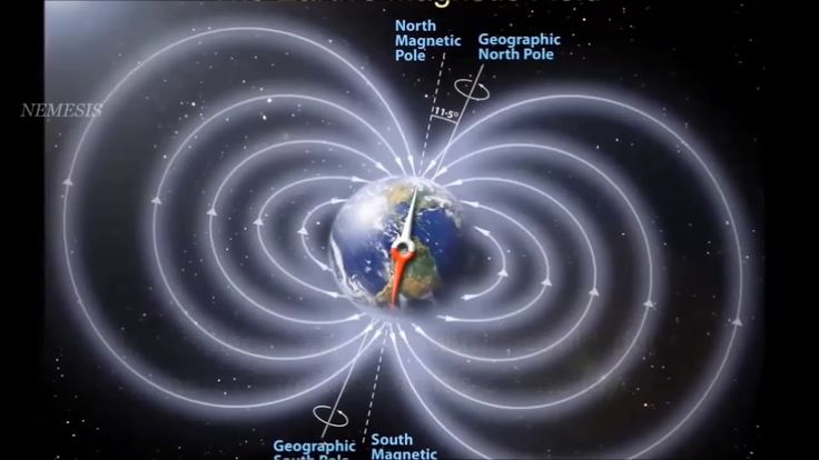 Earth's magnetic field has weakened by 15 per cent over the last 200 years Could be a sign that the planet's north and south poles are about to flip If this ...