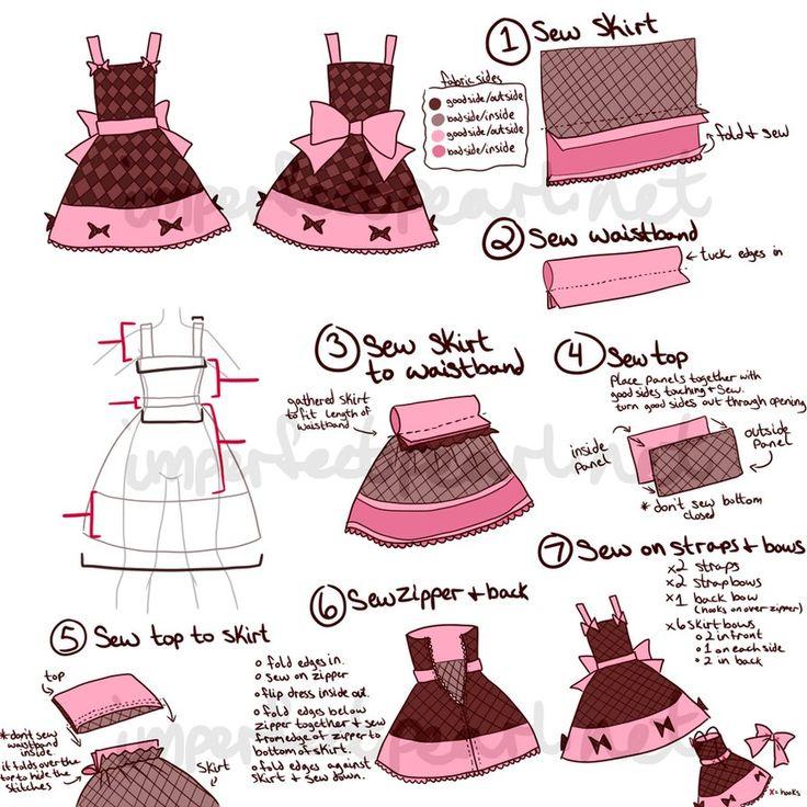 Lolita Dress Concept by LittleMacarons on deviantART