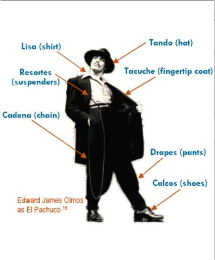 L.A. in the Zoot Suit Era ¡Pachuco y Pachuca Yo! El Paso, El Chuco, El Pachuco