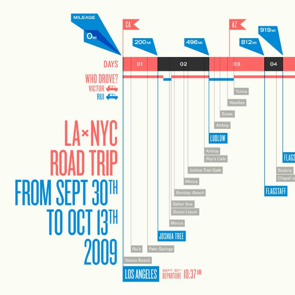 LA×NYC Map Detail / Itinerary