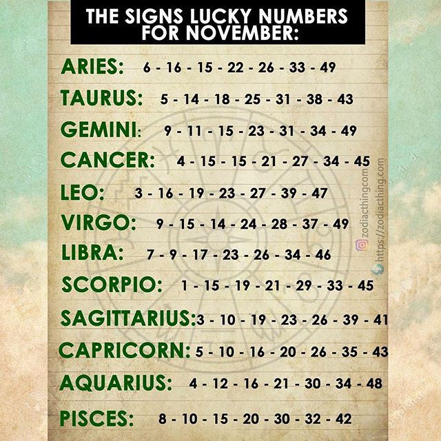 Pin by Dinese on Sagittarius | Sagittarius lucky numbers