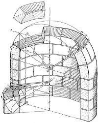 Image result for gaspard monge descriptive geometry pdf