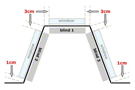 How to measure for roman blinds for a three sided bay window