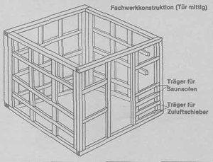 die besten 25 sauna selbst bauen ideen auf pinterest eine sauna bauen schwimmteich selber. Black Bedroom Furniture Sets. Home Design Ideas
