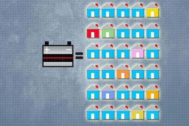 Researchers at @MIT developed a #process to create perovskite #solar cells using lead from old #car batteries.