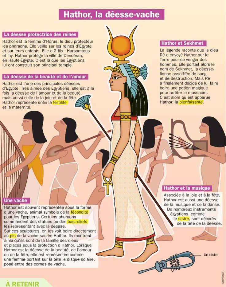 Fiche exposés : Hathor, la déesse-vache