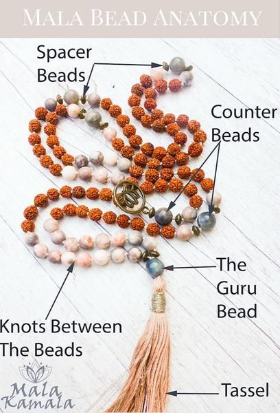 What Does Each Part of a Mala Mean? The Significance of a Mala                         – Mala Kamala Mala Beads