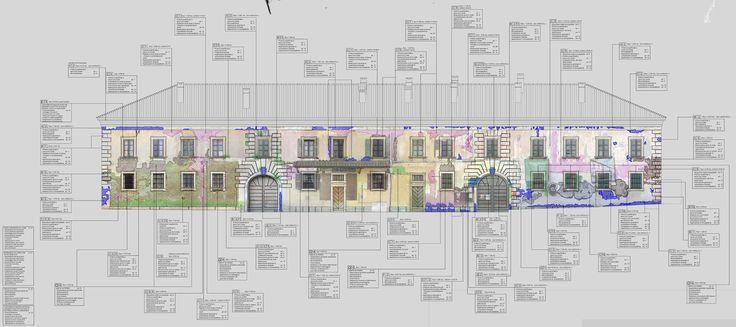 Milano, Cascina Cuccagna, conservazione e riuso come polo di aggregazione sociale (2006)