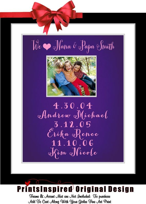 Personalized Grandma Gifts: From Grandkids Names Kids Children Birth Dates For Grandmother Birthday Gift For Grandma Art Print Daughter Son on Etsy, $25.99