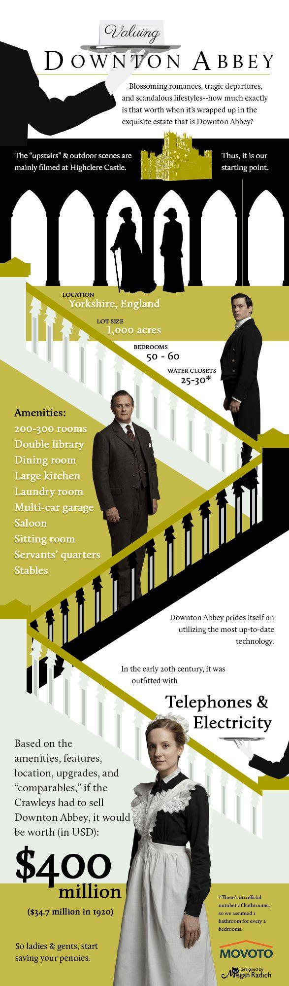 Valuing Downton Abbey...400 million +