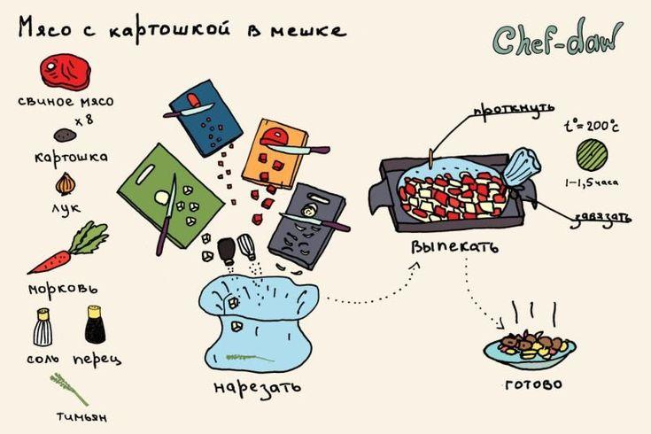 Детские, рецепт прикольные картинки