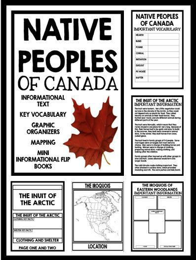Native People of Canada: Informational Text, Mapping, Key Vocabulary, Graphic Organizers, and a Mini Informational Flip Book Project!