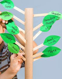 Nice easy craft that toddlers preschoolers and school age kids can do while learning about their family  Google Image Result for http://www.examiner.com/images/blog/EXID5728/images/family_tree.jpg