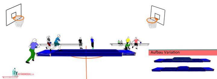 Pantherball, Hallenaufbau, kleines Spiel, Sportunterricht, abwerfen