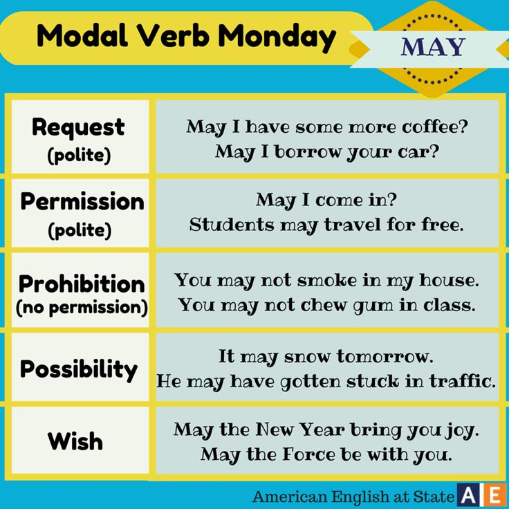 Today s modal is  may. 103 best Modal Verbs images on Pinterest   English language
