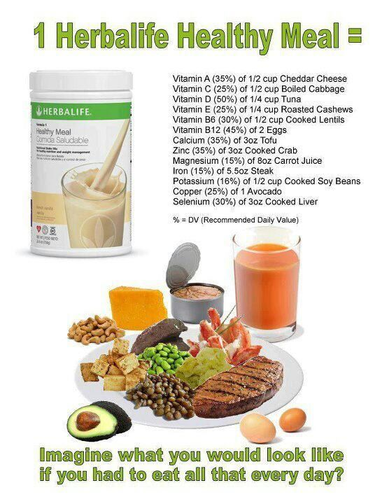 1 Herbalife Healthy Meal... this is a very powerful visual. -Casey
