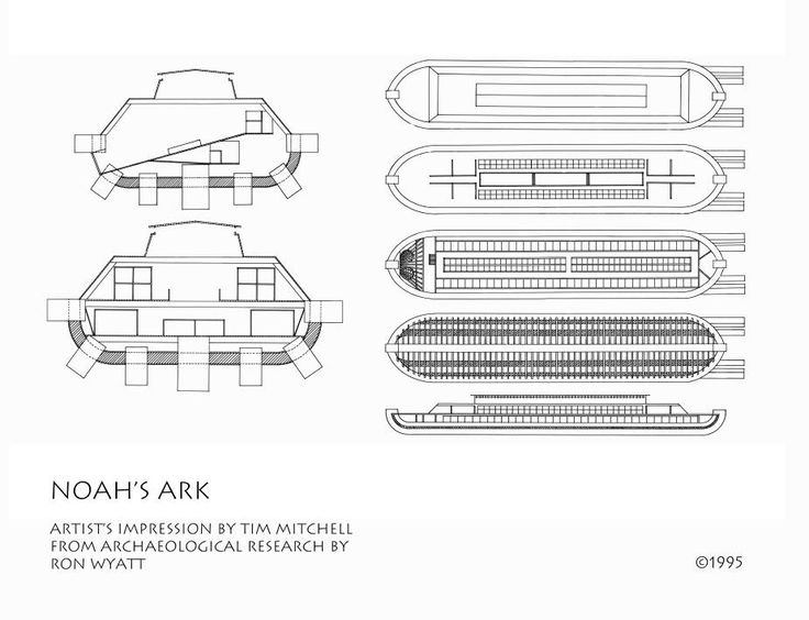 diagrama del arca basado en exploraciones de radar