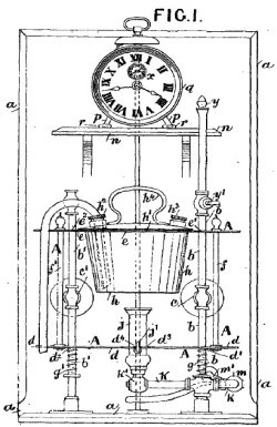 A teasmade, from 1893!...