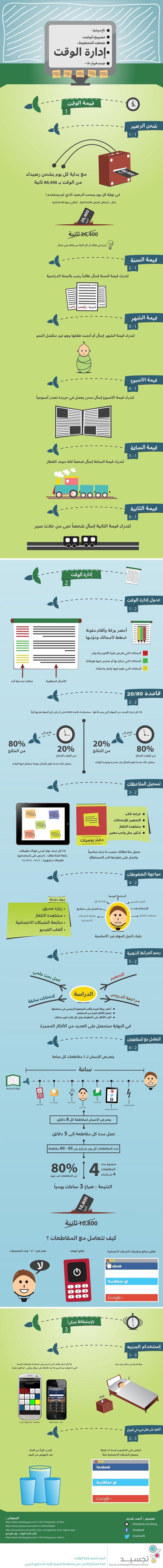 إنفوجرافيك تتحدث عن إدارة الوقت ، وقيمته في الحياه إضافة إلى إحصائيات عن مقاطعات الوقت ..