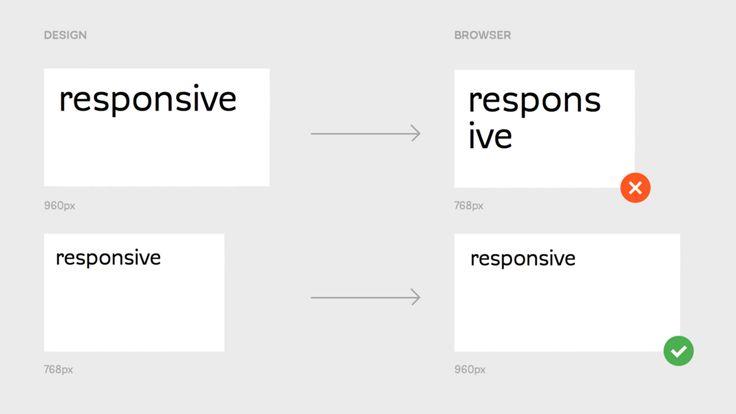 3 UX tipy pre lepší dizajn responzívnych webov