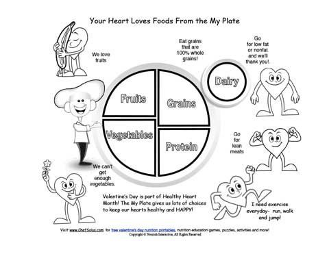Fun kids 39 my plate valentine 39 s day healthy hearts coloring for Healthy heart coloring pages