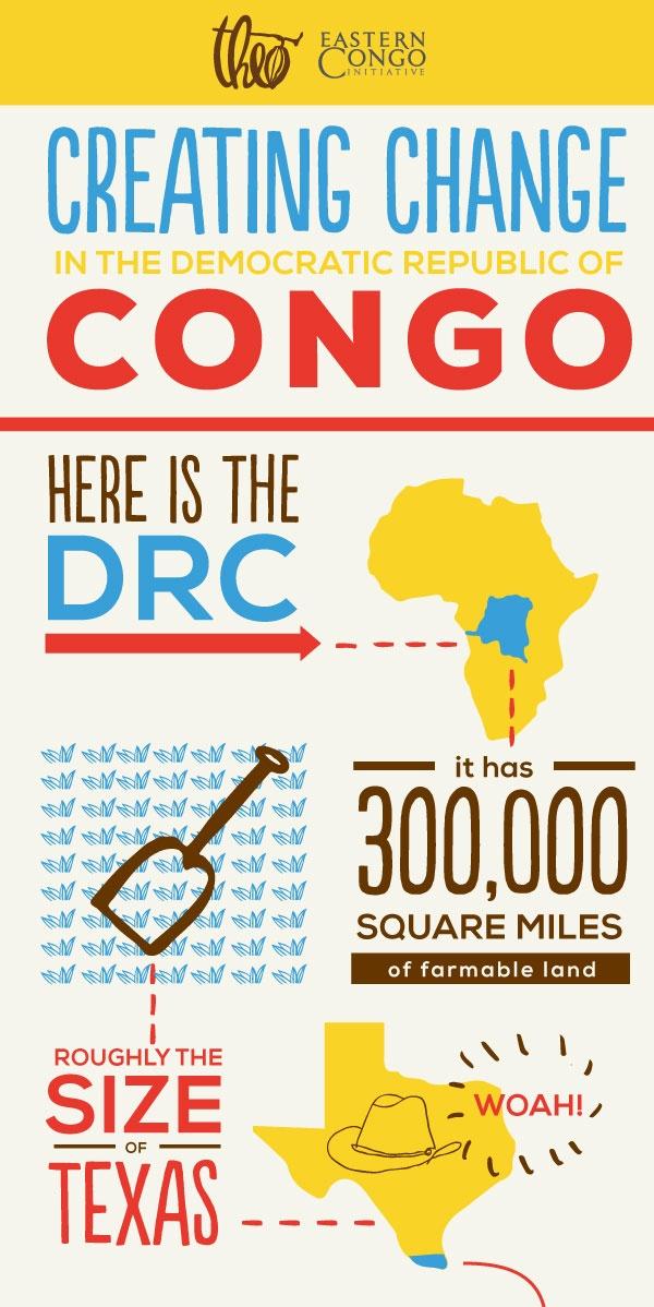 Infographic - Theo Chocolate's work with Eastern Congo Initiative and BenAffleck #theocongo