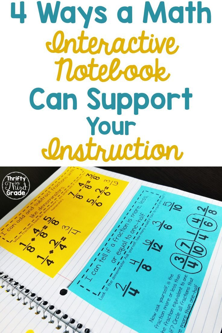 Learn Four Different Ways A Math Interactive Notebook Can Support