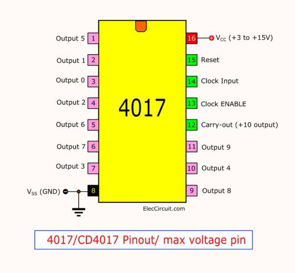 IC 4017/CD4017 Datasheet   Pinout   15 example circuits