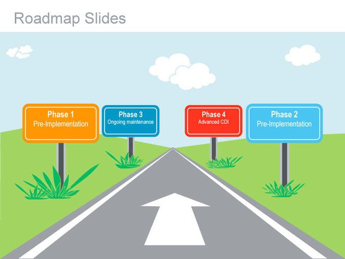 Explain goal setting and the path to success with our best selling Roadmap Analogy Slides in Apple Keynote. #roadmap #businessanalogy #slides - $19.99