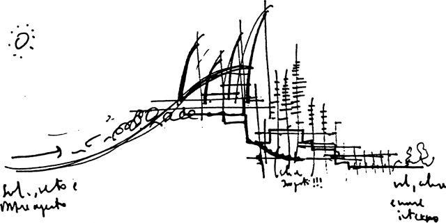 Tjibaou Cultural Centre - Renzo Piano