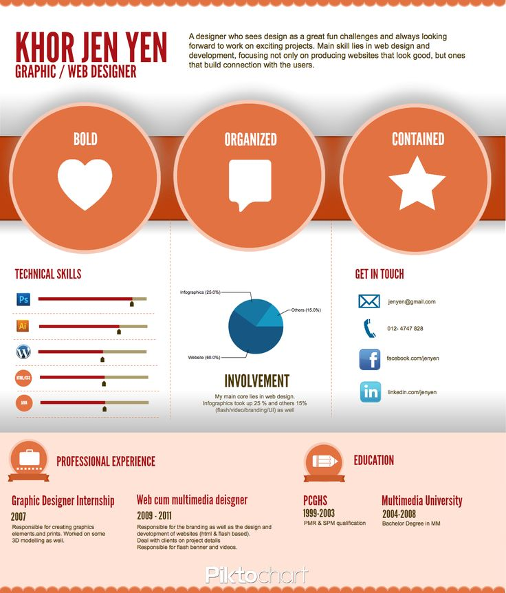 Infographic resume, The o'jays and Design on Pinterest