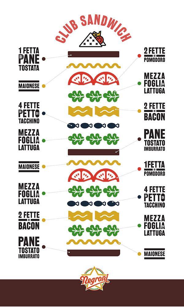 Club Sandwich infografica